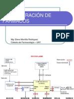 Administracion de Farmacos - Teoria 2 y 3