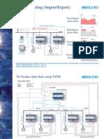 C6200 FlexGen PDF