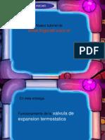 Funcionamiento de VET.ppt