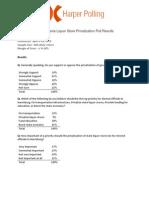 Liquor Privatization Poll Toplines