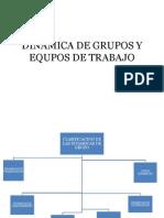 Dinamica de Grupos y Equpos de Trabajo
