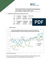 Informe Comercio Exterior Libro y Sustitucion de Importaciones Abril 2013