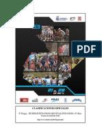 #Ciclismo e6 Vuelta a Guatemala @Zciclismo