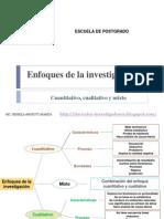 Inv Cualitativaycuantitativa 120627151903 Phpapp01