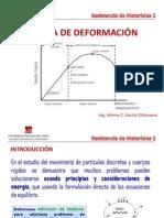 Energía de Deformación (1)