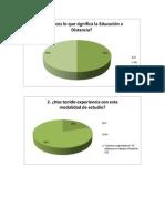 Gráficos de encuestas