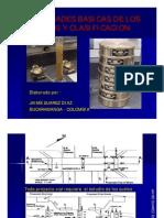 Propiedades Basicas de Los Suelos y Clasificacion - Ing. Jaime Suarez