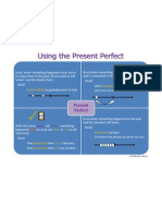 Using the Present Perfect Thinking Map