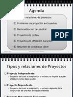 Métodos de evaluación financiera de proyectos SESION 4
