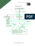 MAPA CONCEPTUAL DE INFORMATICA ACTIVIDAD 1