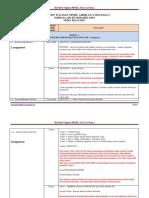 Checklist Tugasan Fasa 2