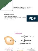 9-Ley de Ampere