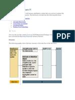 EHP3 - Reporting Financials