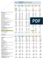 Override Five Year Financial Projection