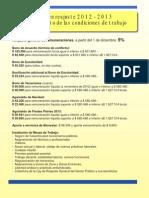 Acuerdo Sector Público 2012 2013