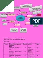 PUNTONODAL (2).docx