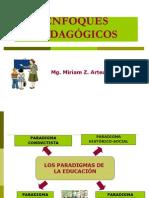 2. Enfoques Pedagógicos