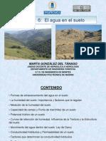 Agua Del Suelo (XXX)