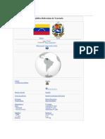 Datos Generales Venezuela