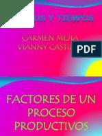 Factores de Un Proceso Productivo