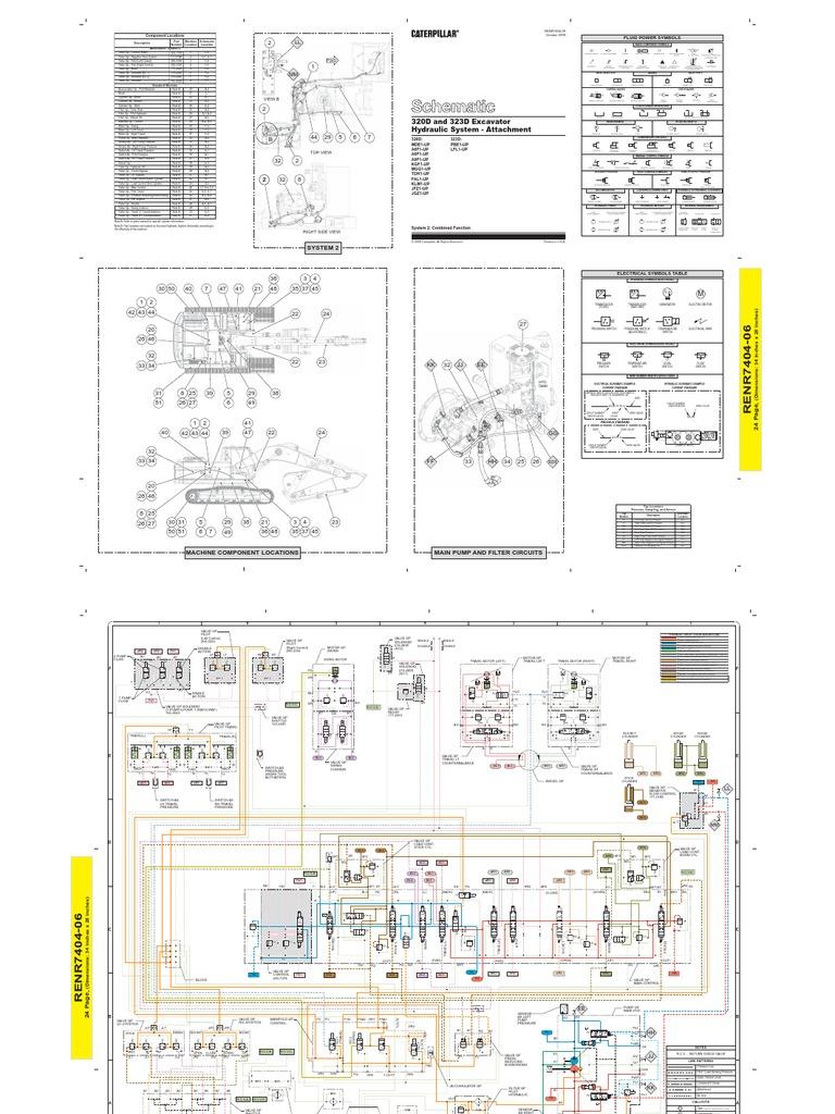 diagrama electrico 320 d 2 pdf 4 ram steering gear system working hydraulic multiplier selector diverter