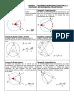 Guía N°1 Ángulos en la circunferencia (Resumen)