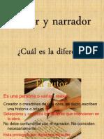 Autor Narrador Tipos de Narradores