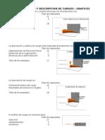 Graficos Encuesta Analisis y Descripcion de Cargos