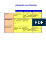 rúbrica evaluación participación