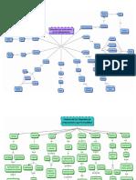 Mapas Comunicacion.docx