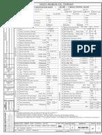 Ke 080789, Sa 8020 711 Instrument Globe Angle Control Valves~ 7100 Fcv 101 Fcv 101