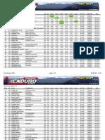 Results Treuchtlingen Masters 2013 Final
