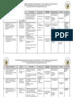 Plan Administrativo Consejeria