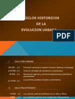 Evolucion Urbana