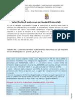 Allegato n° 2 alla proposta di Legge Regionale del 31 Marzo 2009