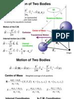 Rotational Motion 2009 7