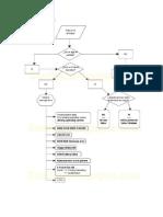 Detectar Fallas en PC.pdf