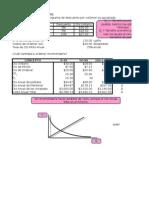 Ejercicio de Inventarios - Métodos Cuantitativos para los negocios, Anderson P.591 Problema 20