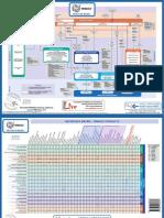 Prince2 2009 Process Model