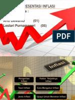 Inflasi Perekonomian