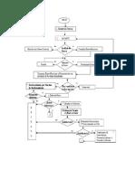 Diagramas Reclutamiento