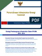 Infrastruktur energi indonesia