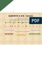 Quinteto K. 516-análisis