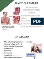NEUMONIA ATIPICA PRIMARIA.pptx