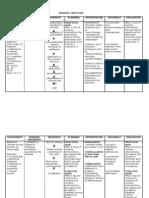 Nursing Care Plan for Choledocholithiasis