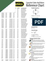 Wall Chart Capacitor Codes