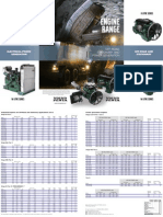 Volvo Engine Range