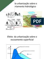 Sistema de Drenagem Urbana