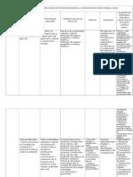 Planificación integradora del Campo de formación Exploración y comprensión del mundo natural y social