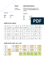 Phonetic Guide